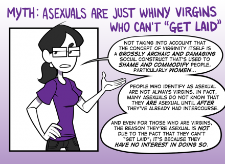 Dating site for asexual people