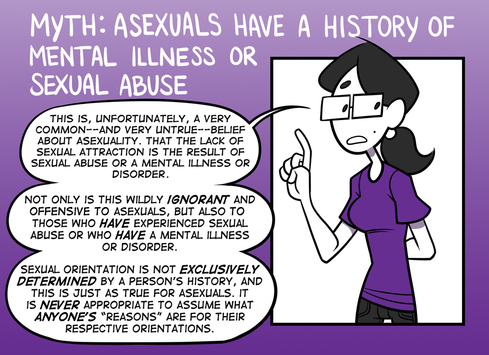 Asexual Dating in a Sexual World